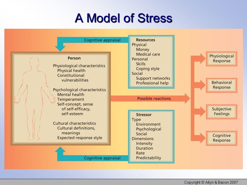 Copyright © Allyn & Bacon 2007 A Model of Stress