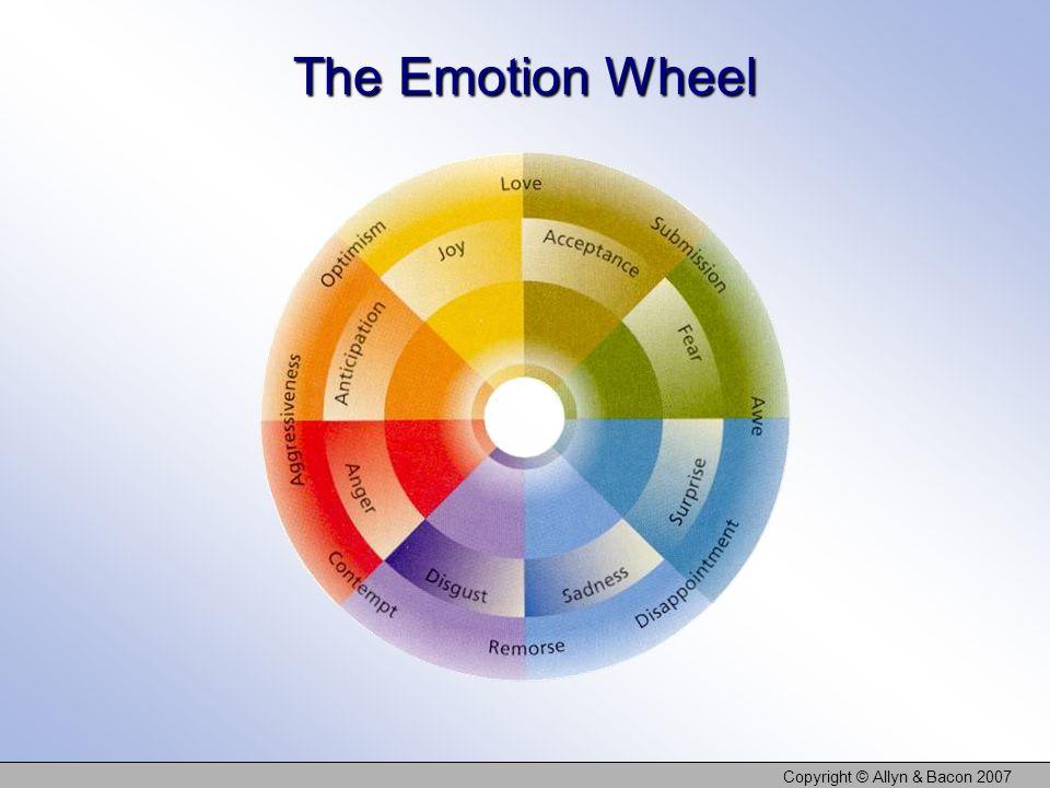 Copyright © Allyn & Bacon 2007 The Emotion Wheel