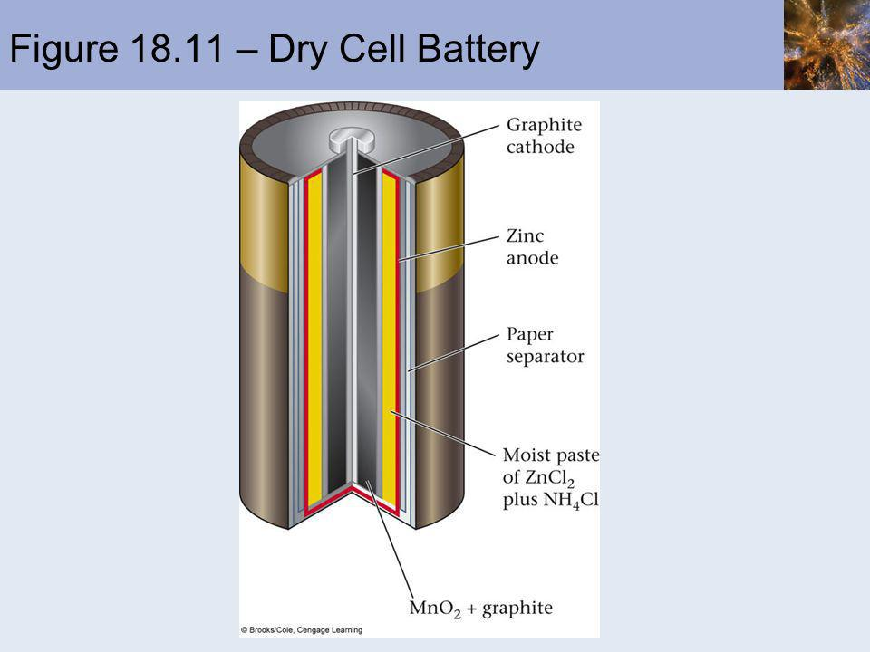 Figure 18.11 – Dry Cell Battery