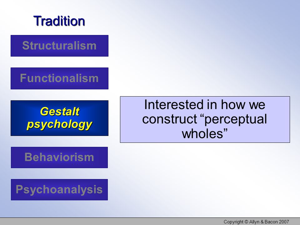 Copyright © Allyn & Bacon 2007 Interested in how we construct perceptual wholes Tradition Structuralism Functionalism Psychoanalysis Gestalt psycholog