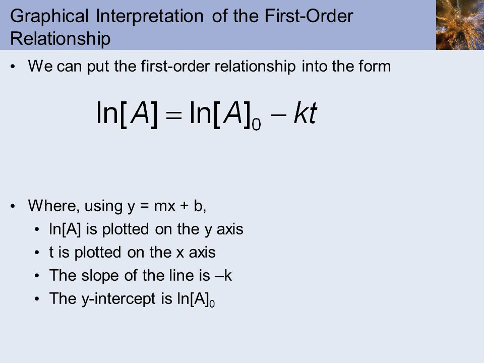 Graphical Interpretation of the First-Order Relationship We can put the first-order relationship into the form Where, using y = mx + b, ln[A] is plott