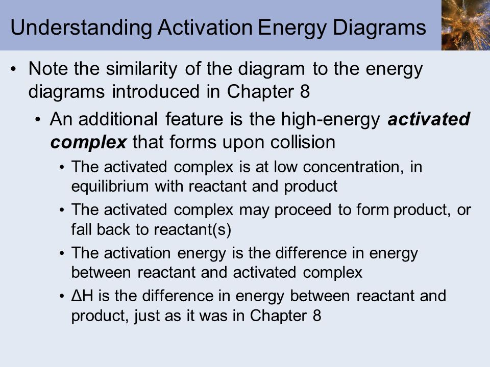 Understanding Activation Energy Diagrams Note the similarity of the diagram to the energy diagrams introduced in Chapter 8 An additional feature is th