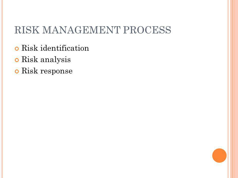 RISK MANAGEMENT PROCESS Risk identification Risk analysis Risk response