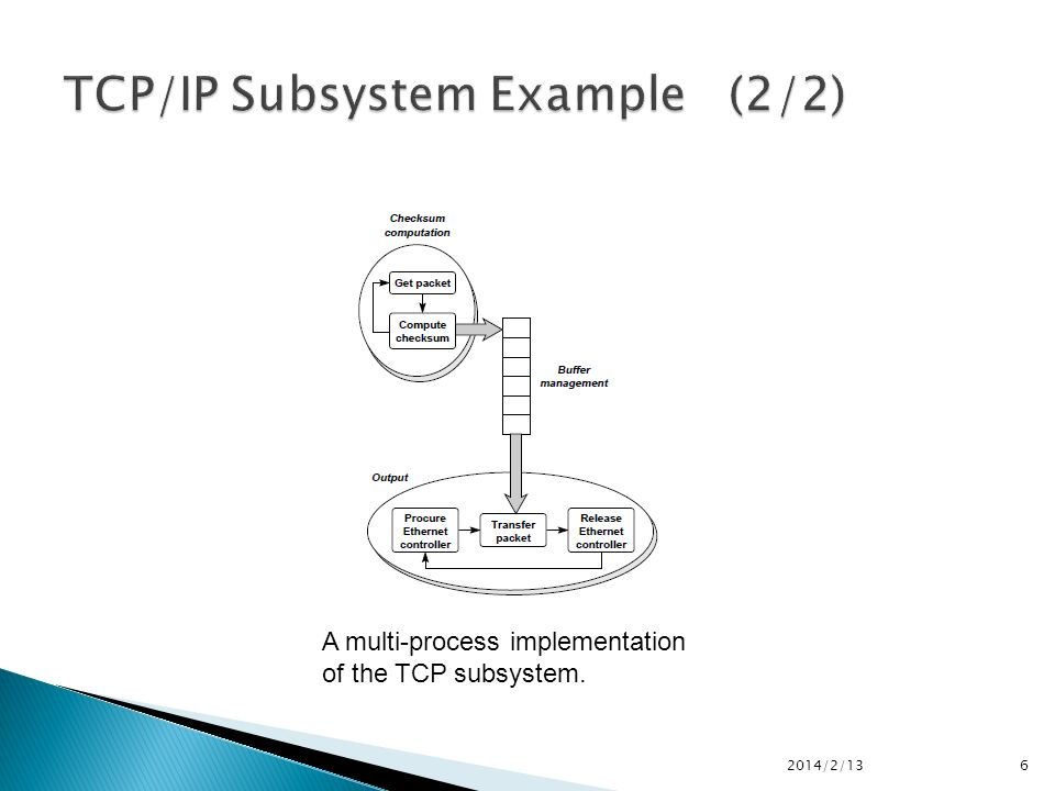 2014/2/136 A multi-process implementation of the TCP subsystem.