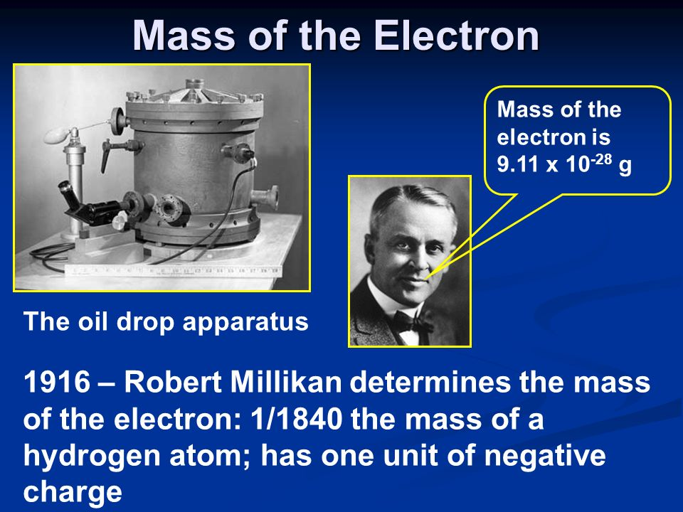 Mass of the Electron 1916 – Robert Millikan determines the mass of the electron: 1/1840 the mass of a hydrogen atom; has one unit of negative charge T