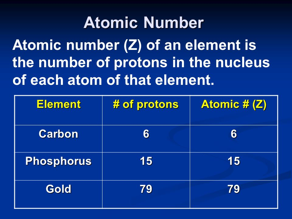 Atomic Number Atomic number (Z) of an element is the number of protons in the nucleus of each atom of that element. Element # of protons Atomic # (Z)