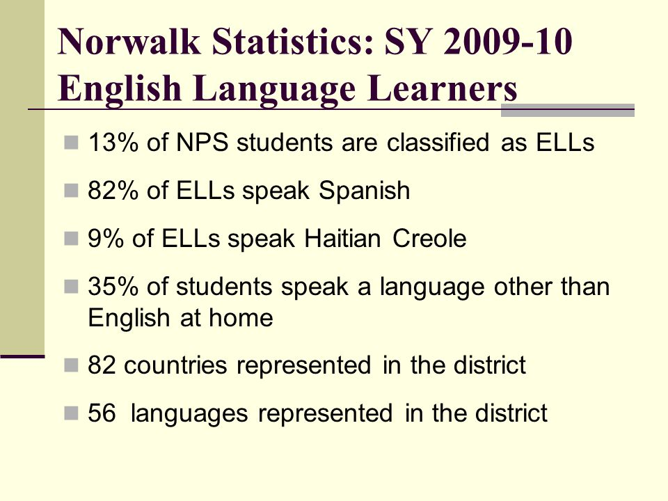 Norwalk Statistics: SY 2009-10 English Language Learners 13% of NPS students are classified as ELLs 82% of ELLs speak Spanish 9% of ELLs speak Haitian