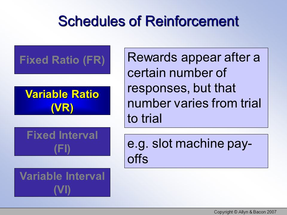 Copyright © Allyn & Bacon 2007 Schedules of Reinforcement Fixed Ratio (FR) Fixed Interval (FI) Variable Ratio (VR) Variable Interval (VI) Rewards appe