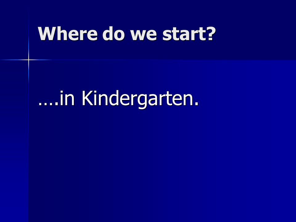 Where do we start? ….in Kindergarten.