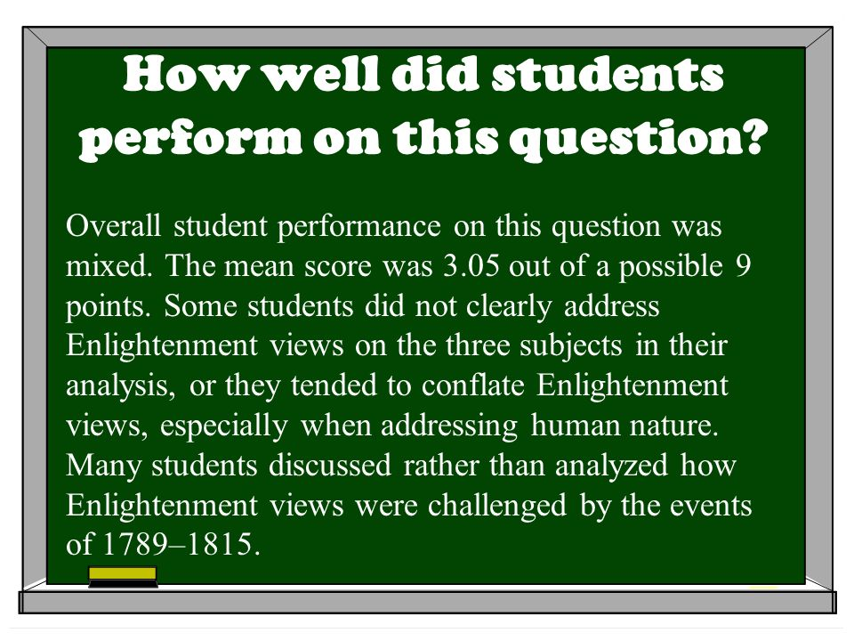 How well did students perform on this question.