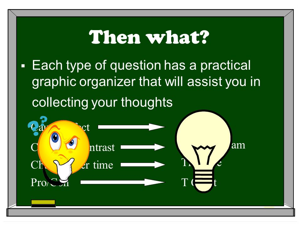 Then what? Each type of question has a practical graphic organizer that will assist you in collecting your thoughts Cause/Effect Compare/Contrast Chan