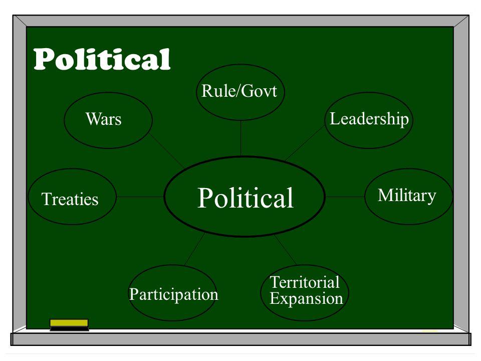 Analyze, French Rev – Nap, challenge Enlight, society politics human nature Enlight.