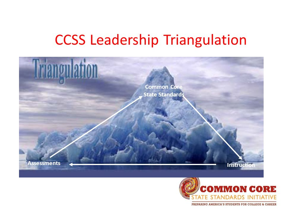 CCSS Leadership Triangulation Assessments Common Core State Standards Instruction