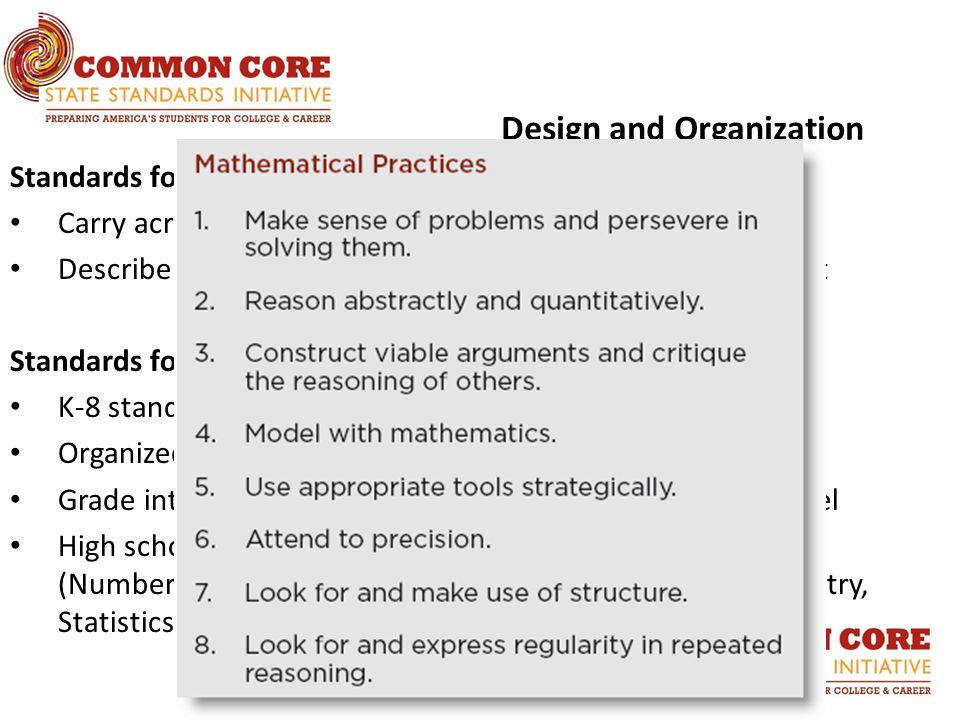 Design and Organization Standards for Mathematical Practice Carry across all grade levels Describe habits of mind of a mathematically expert student S