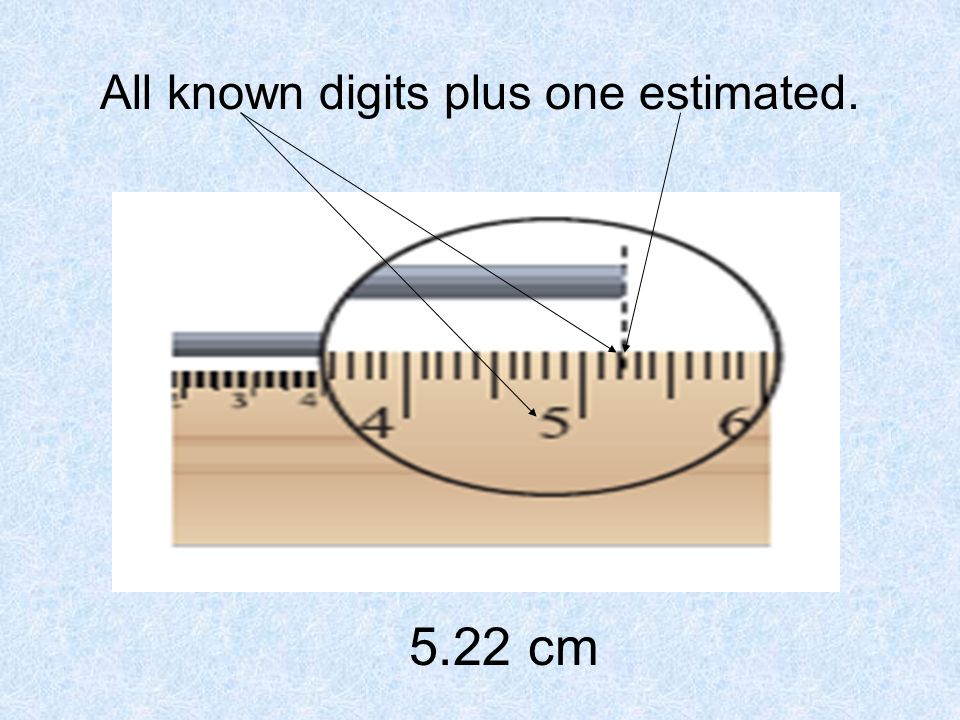 All known digits plus one estimated. 5.22 cm