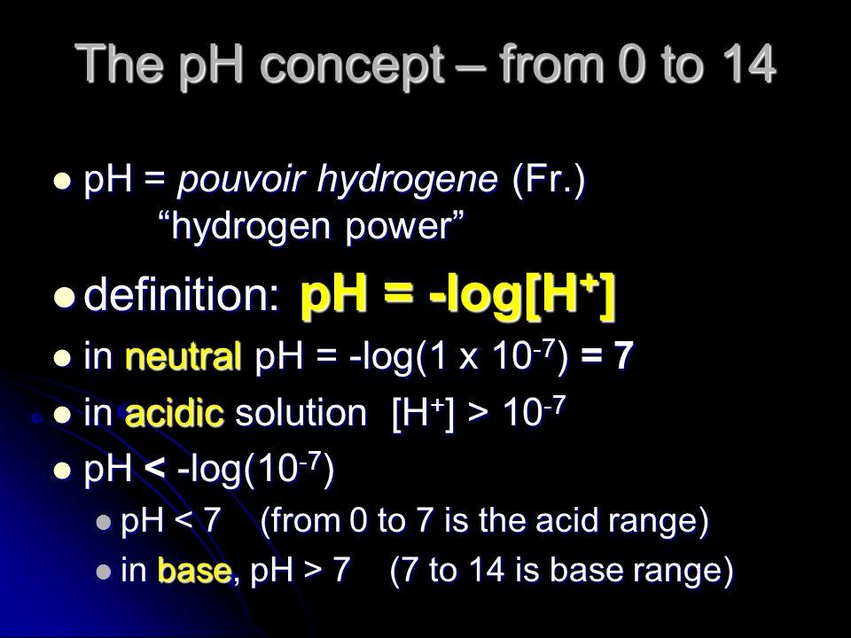 The pH concept – from 0 to 14 pH = pouvoir hydrogene (Fr.) hydrogen power pH = pouvoir hydrogene (Fr.) hydrogen power definition: pH = -log[H + ] defi