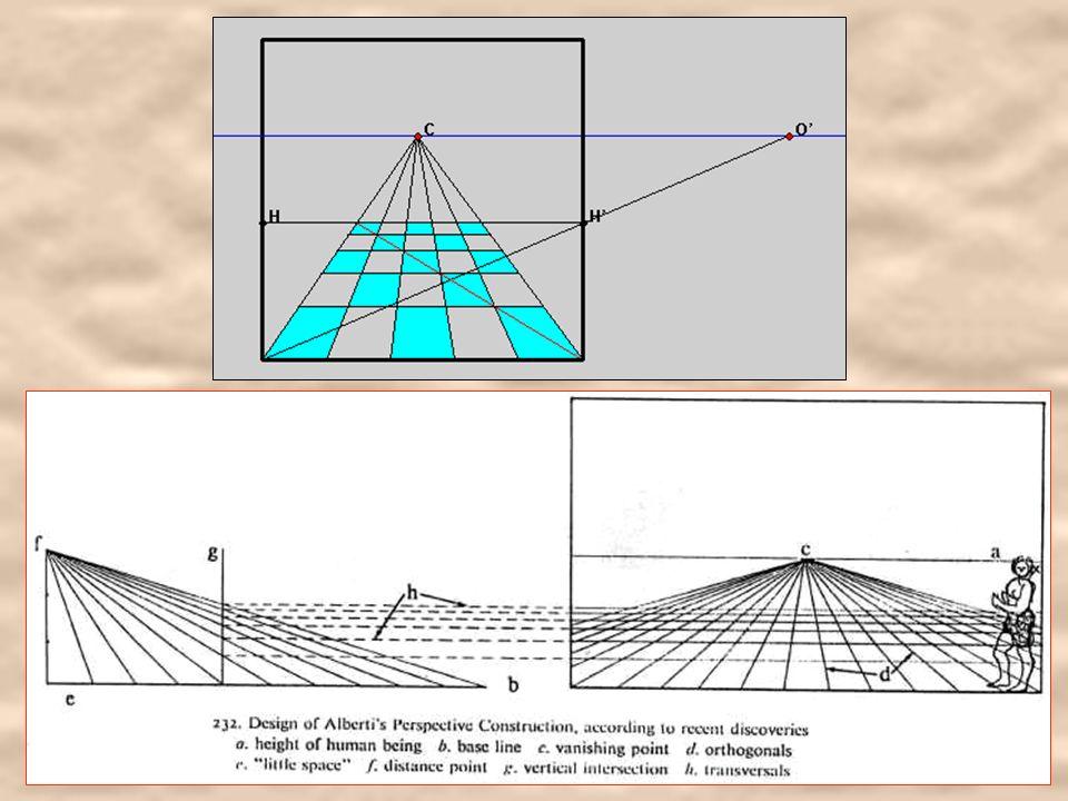 2. Perspective Perspective! Perspective! Perspective! Perspective! Perspective! First use of linear perspective Perspective! Perspective! The Trinity