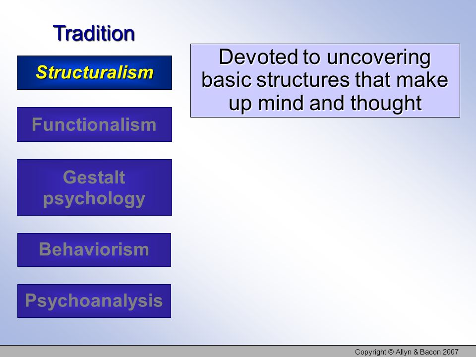 Copyright © Allyn & Bacon 2007 Devoted to uncovering basic structures that make up mind and thought Tradition Structuralism Functionalism Psychoanalys
