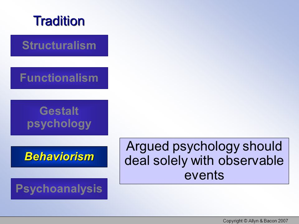 Copyright © Allyn & Bacon 2007 Argued psychology should deal solely with observable events Tradition Structuralism Functionalism Psychoanalysis Gestal