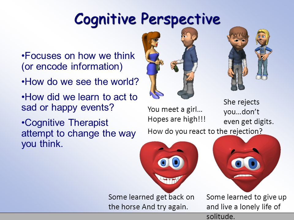 Cognitive Perspective Focuses on how we think (or encode information) How do we see the world? How did we learn to act to sad or happy events? Cogniti