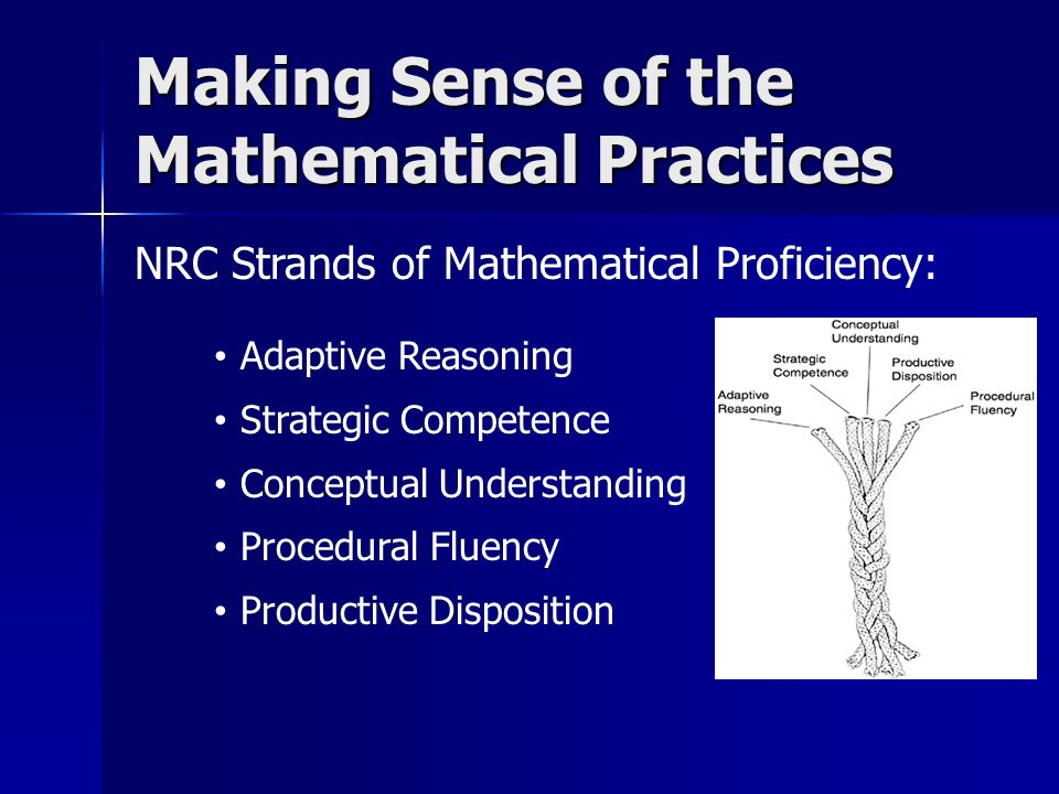 NRC Strands of Mathematical Proficiency: Making Sense of the Mathematical Practices Adaptive Reasoning Strategic Competence Conceptual Understanding P