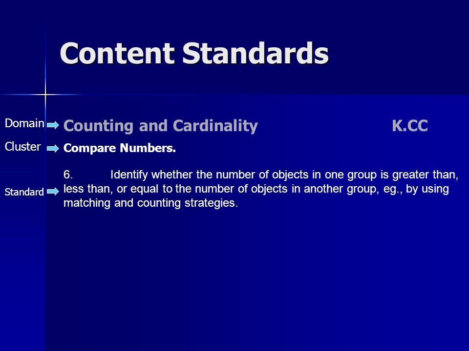 Content Standards Counting and CardinalityK.CC Compare Numbers. 6.Identify whether the number of objects in one group is greater than, less than, or e