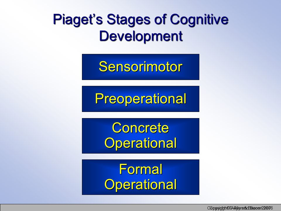 Copyright © Allyn and Bacon 2006 Copyright © Allyn & Bacon 2007 Piagets Stages of Cognitive Development Sensorimotor Preoperational Concrete Operation