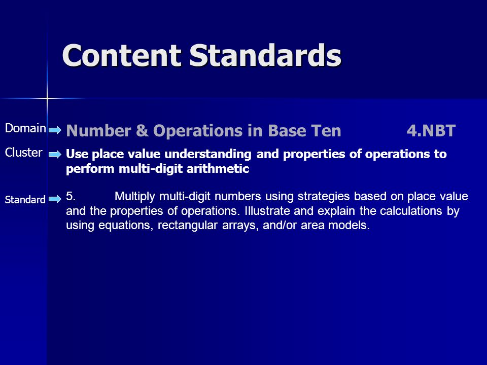 Content Standards Number & Operations in Base Ten4.NBT Use place value understanding and properties of operations to perform multi-digit arithmetic 5.Multiply multi-digit numbers using strategies based on place value and the properties of operations.