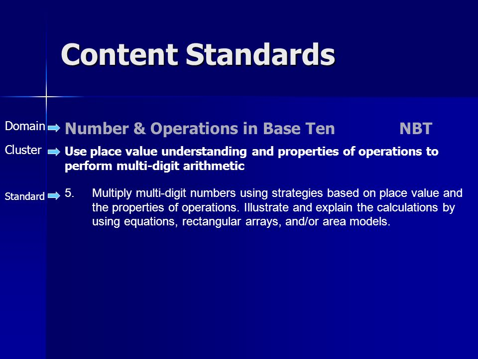 Content Standards Number & Operations in Base TenNBT Use place value understanding and properties of operations to perform multi-digit arithmetic 5.Multiply multi-digit numbers using strategies based on place value and the properties of operations.