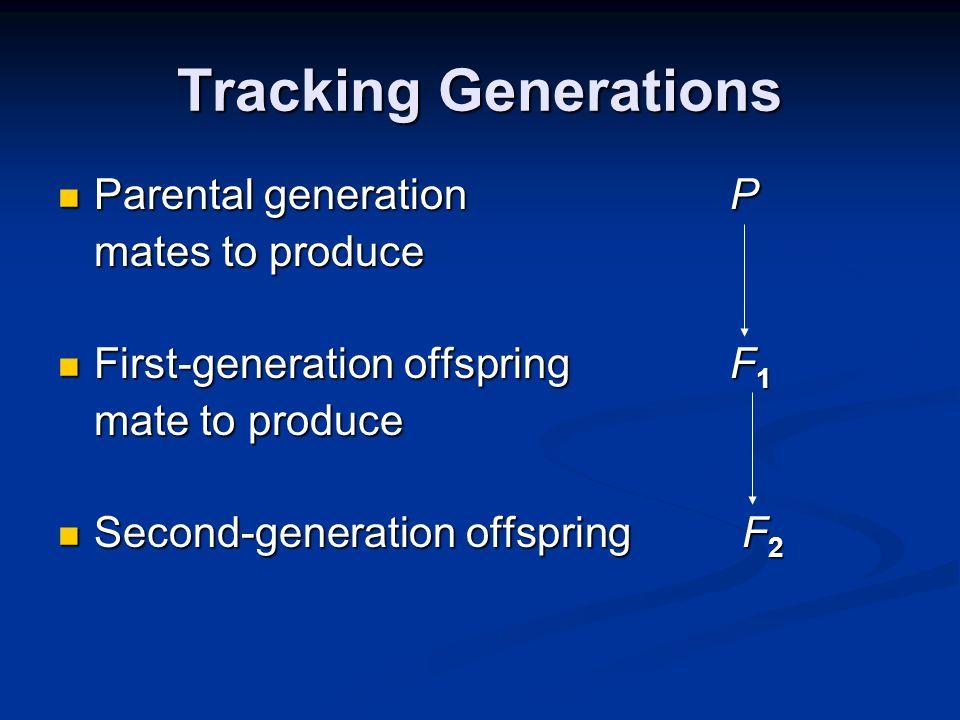 Tracking Generations Parental generation P Parental generation P mates to produce First-generation offspring F 1 First-generation offspring F 1 mate t