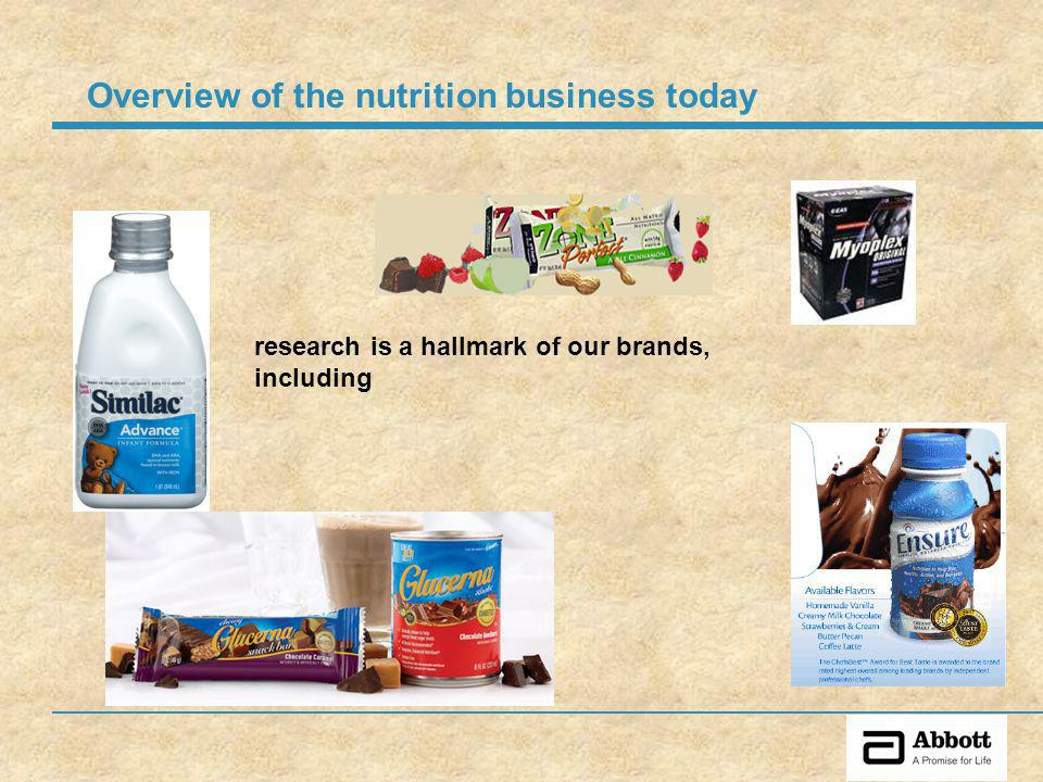 research is a hallmark of our brands, including Overview of the nutrition business today