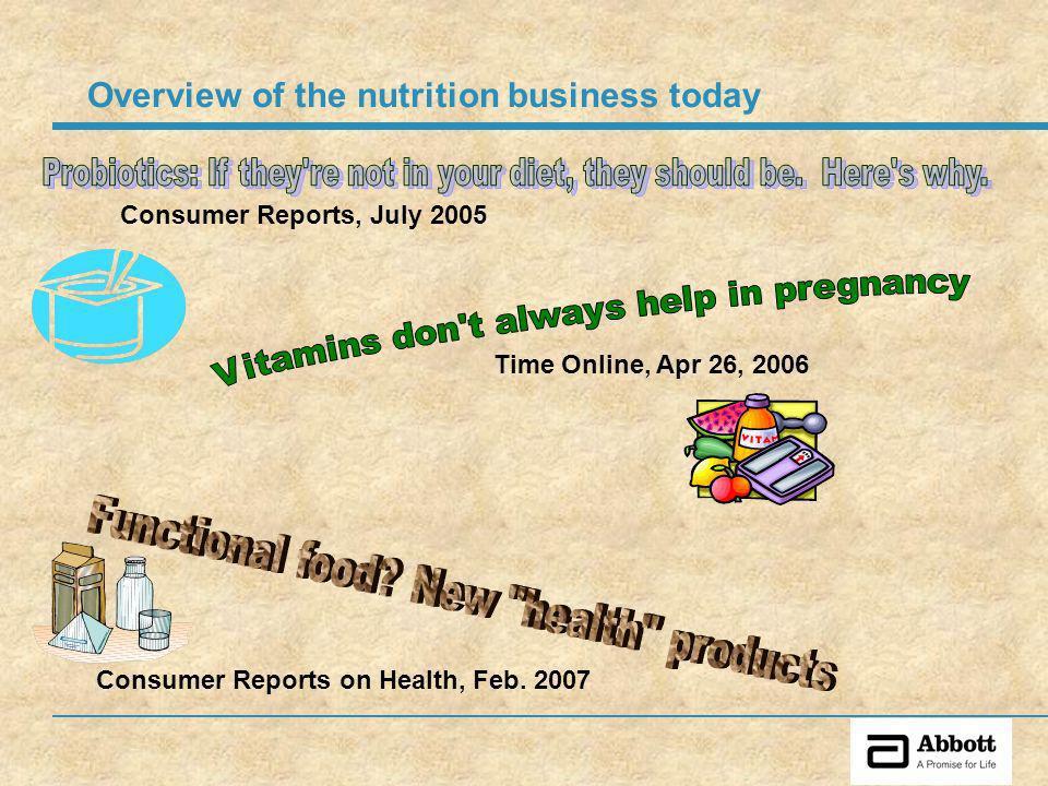 The Economist, Sep.2, 2006 Parents Magazine, Apr.