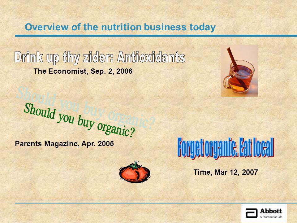 The Economist, Sep. 2, 2006 Parents Magazine, Apr.