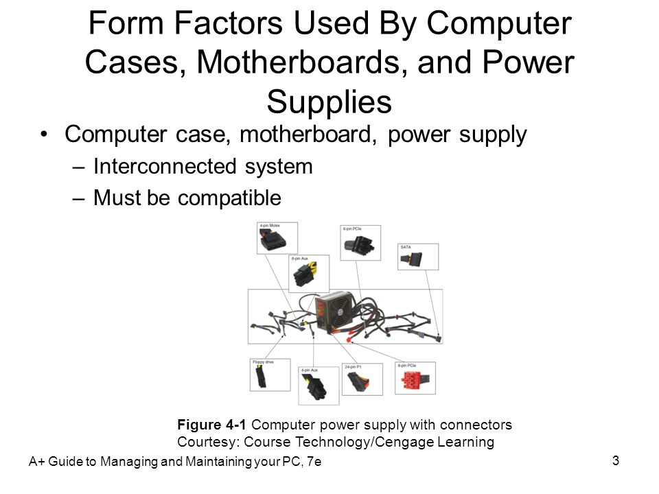 Form Factors Used By Computer Cases, Motherboards, and Power Supplies Computer case, motherboard, power supply –Interconnected system –Must be compati