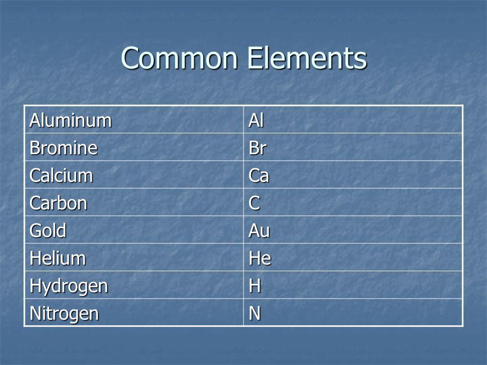 Common Elements AluminumAl BromineBr CalciumCa CarbonC GoldAu HeliumHe HydrogenH NitrogenN