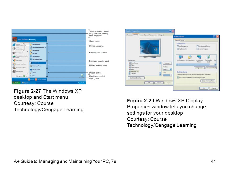A+ Guide to Managing and Maintaining Your PC, 7e41 Figure 2-27 The Windows XP desktop and Start menu Courtesy: Course Technology/Cengage Learning Figu