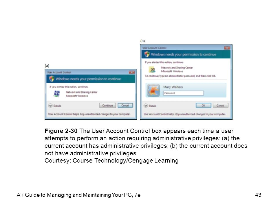 A+ Guide to Managing and Maintaining Your PC, 7e43 Figure 2-30 The User Account Control box appears each time a user attempts to perform an action req