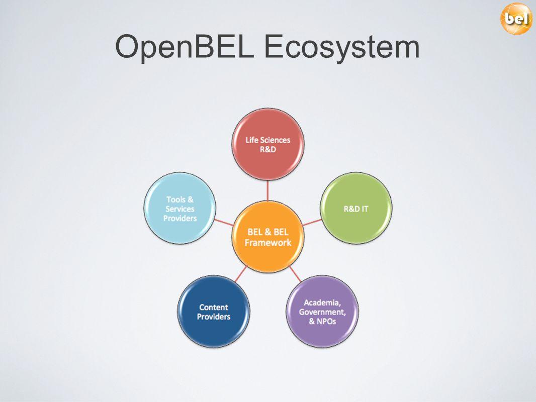 OpenBEL Ecosystem