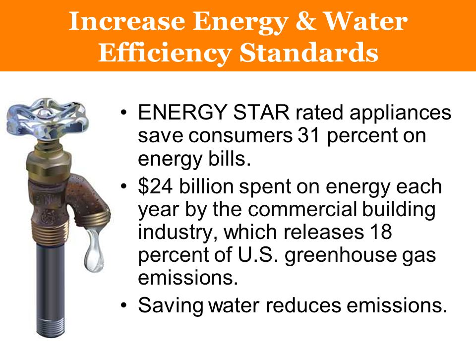 ENERGY STAR rated appliances save consumers 31 percent on energy bills.