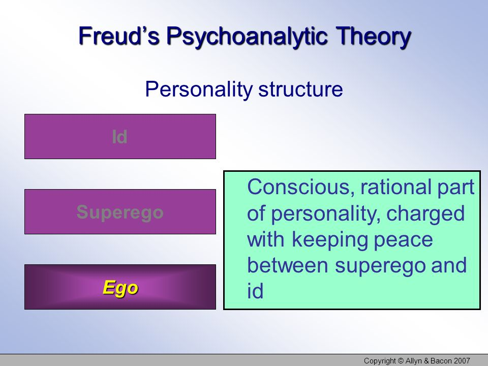 Copyright © Allyn & Bacon 2007 Id Superego Ego Conscious, rational part of personality, charged with keeping peace between superego and id Freuds Psychoanalytic Theory Personality structure