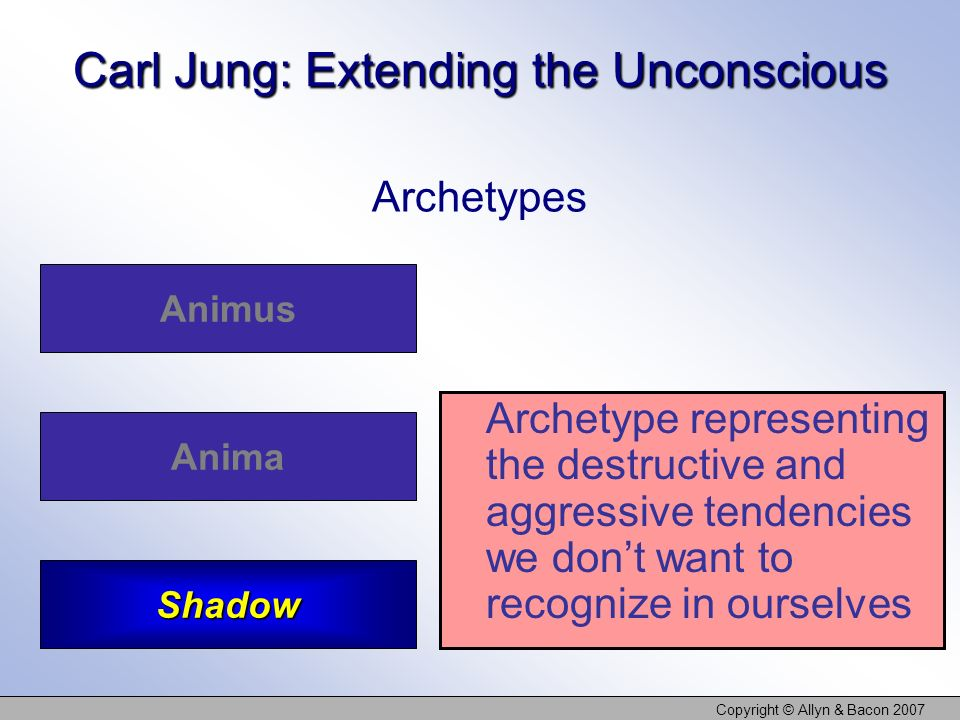 Copyright © Allyn & Bacon 2007 Archetypes Animus Anima Shadow Carl Jung: Extending the Unconscious Archetype representing the destructive and aggressi