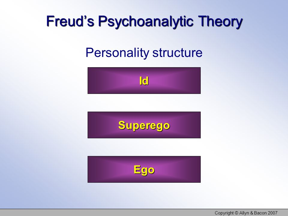 Copyright © Allyn & Bacon 2007 Id Superego Ego Freuds Psychoanalytic Theory Personality structure