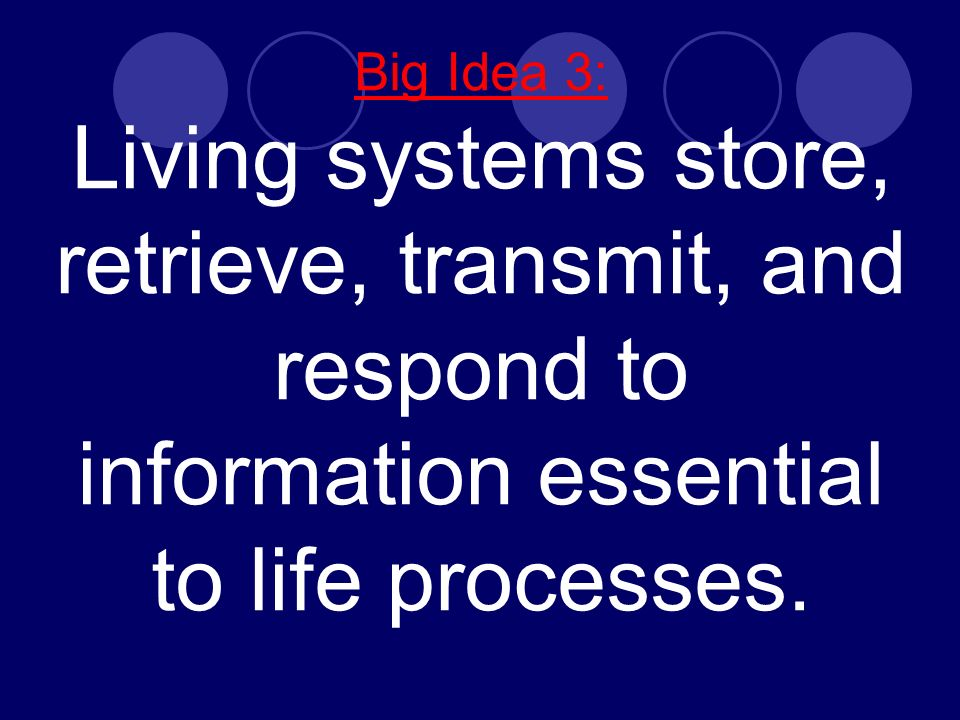 Big Idea 3: Living systems store, retrieve, transmit, and respond to information essential to life processes.