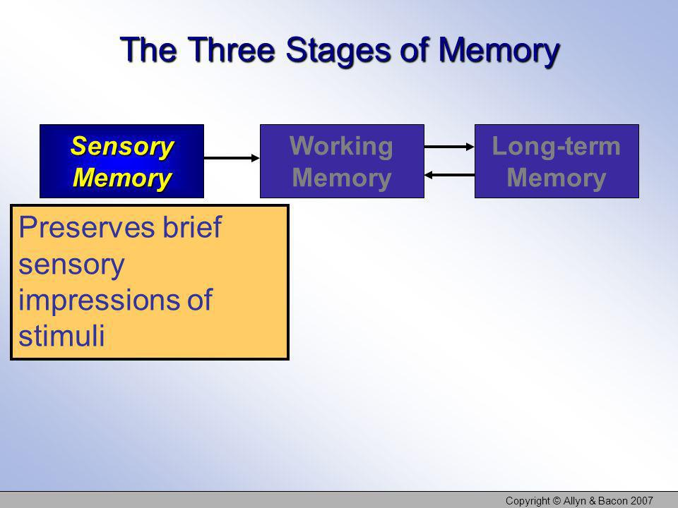 Copyright © Allyn & Bacon 2007 The Three Stages of Memory Sensory Memory Working Memory Long-term Memory Preserves brief sensory impressions of stimul