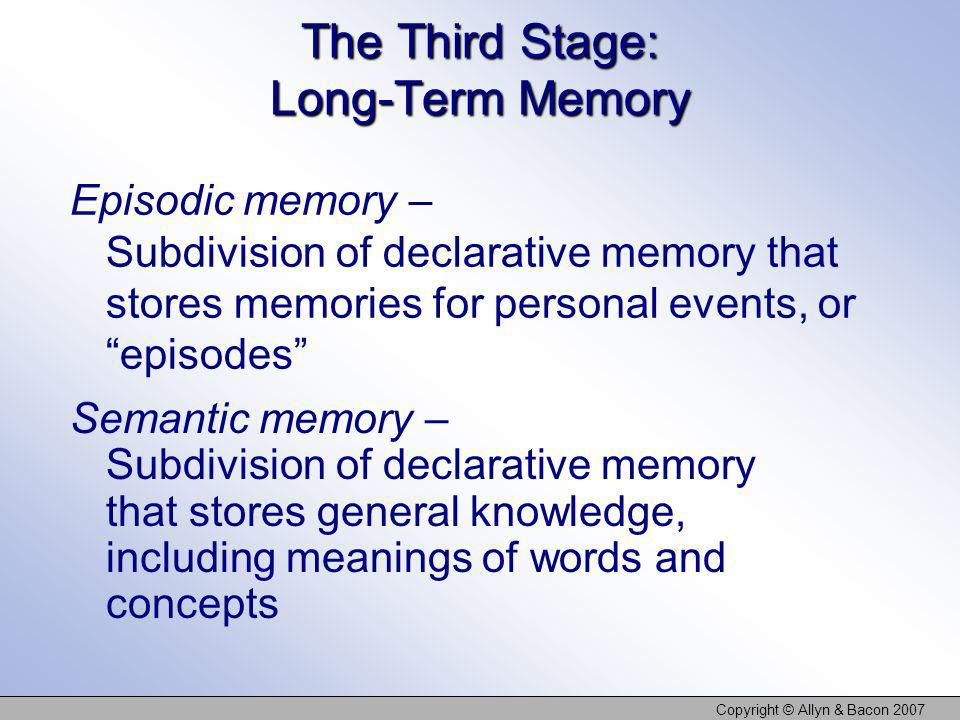 Copyright © Allyn & Bacon 2007 Semantic memory – Subdivision of declarative memory that stores general knowledge, including meanings of words and conc