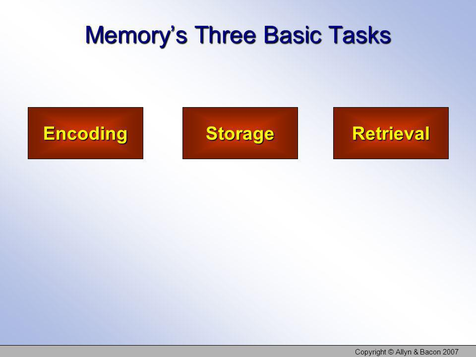 Copyright © Allyn & Bacon 2007 EncodingStorageRetrieval Involves modification of information to fit the preferred format of the memory system Elaboration – Deliberate encoding in which you connect a new concept with existing information Memorys Three Basic Functions
