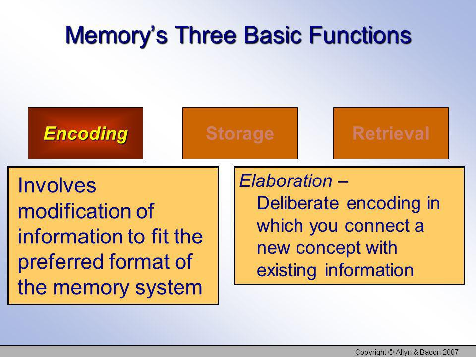 Copyright © Allyn & Bacon 2007 EncodingStorageRetrieval Involves modification of information to fit the preferred format of the memory system Elaborat
