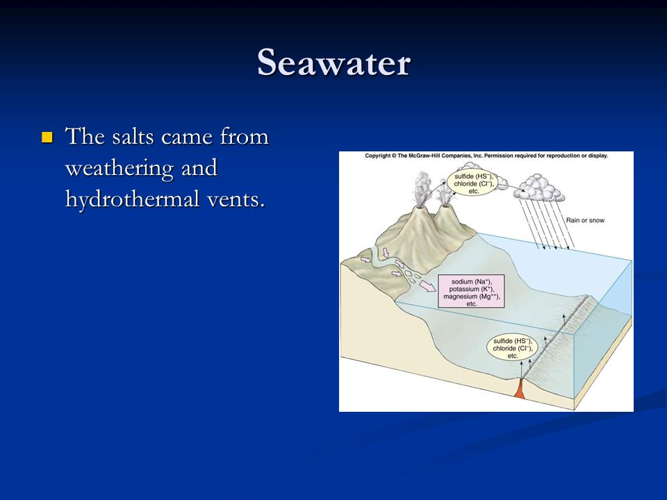 Seawater The salts came from weathering and hydrothermal vents. The salts came from weathering and hydrothermal vents.