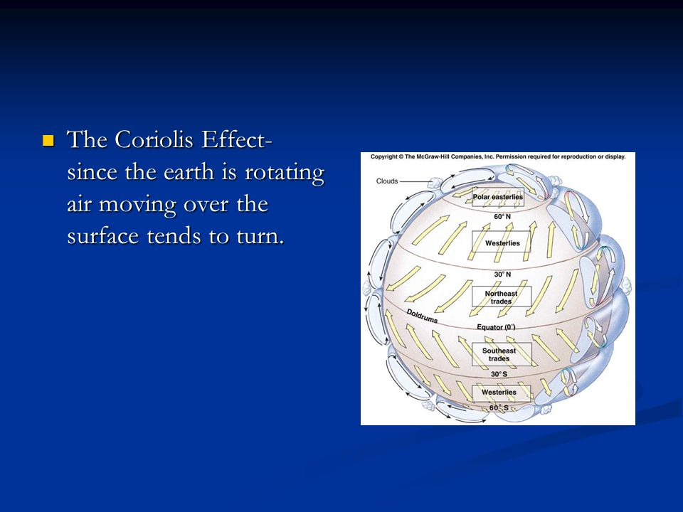 The Coriolis Effect- since the earth is rotating air moving over the surface tends to turn. The Coriolis Effect- since the earth is rotating air movin