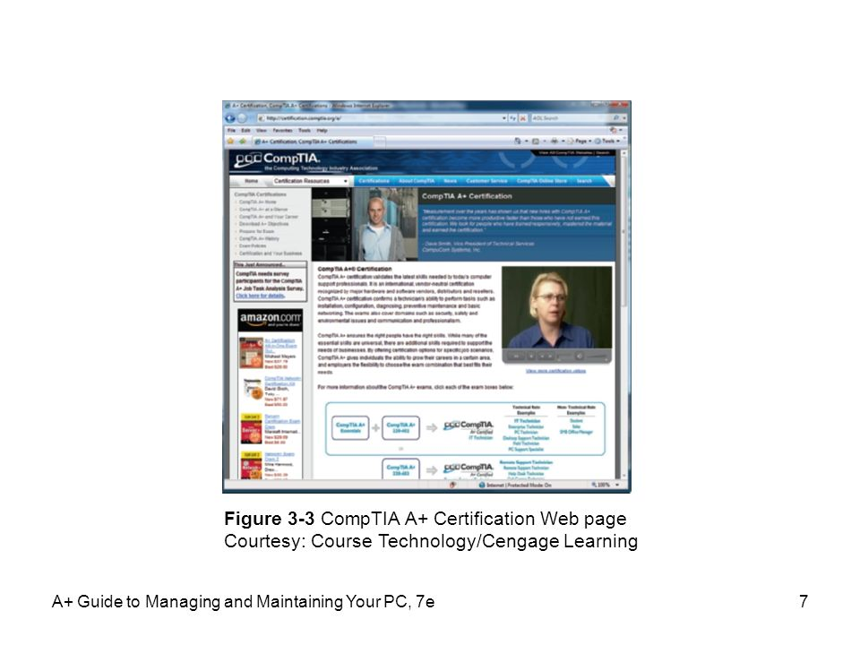 A+ Guide to Managing and Maintaining Your PC, 7e8 Certifications and Professional Organizations (contd.) A+ Certification –Pass the A+ 220-701 exam Covers hardware, operating systems, security, soft skills Validates entry-level skills –Pass the A+ 220-702 exam A+ Certification industry recognition Other vendor specific certification programs –Microsoft, Novell, Cisco product certifications Ongoing education –Requires staying abreast of new technology